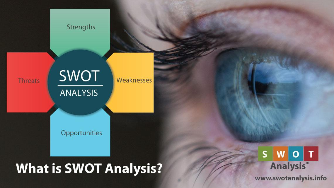 What is SWOT Analysis?